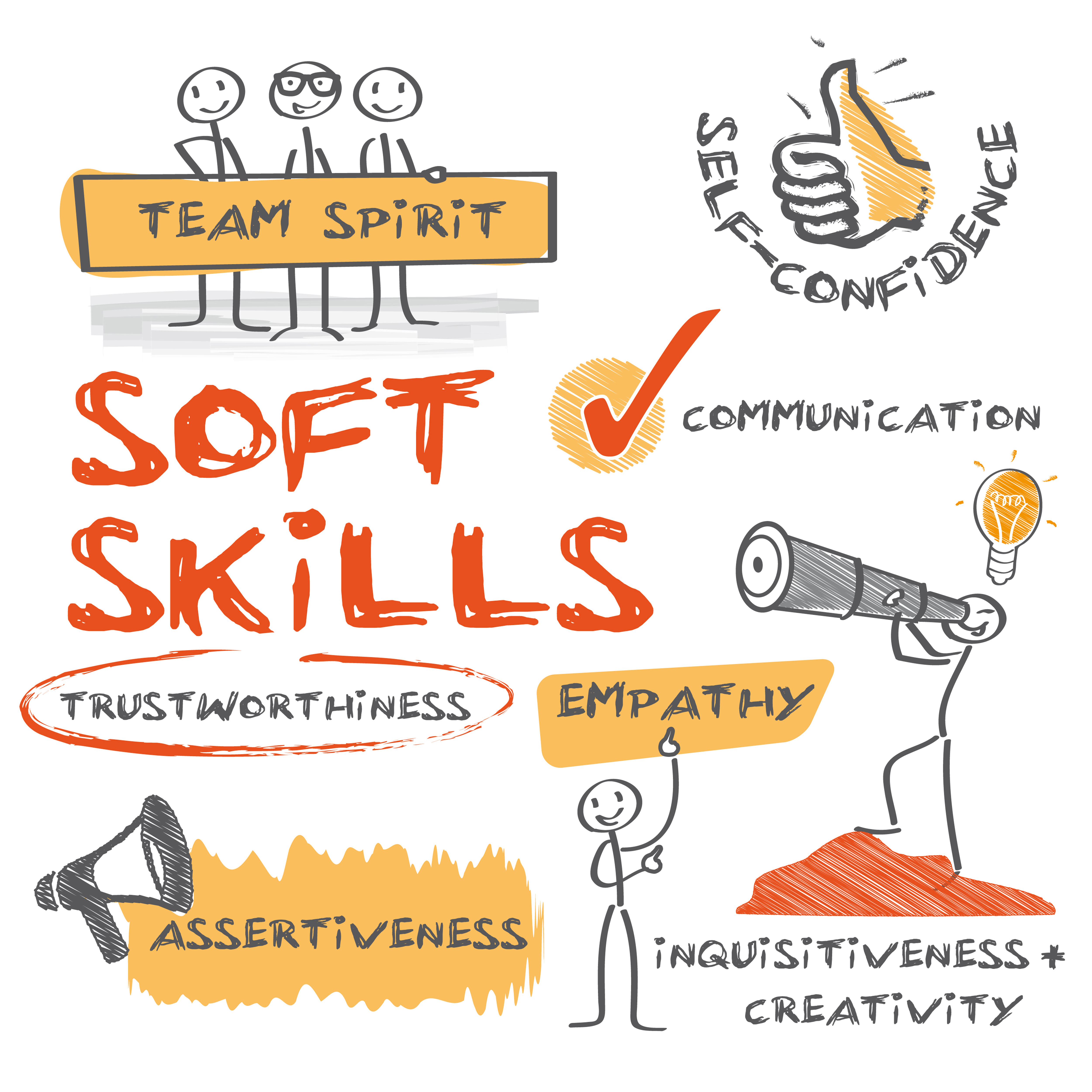 Perfect MAU Workforce Solutions Inside What Are Soft Skills