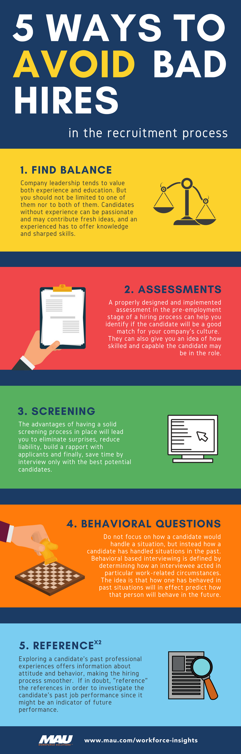 The Cost of a Bad Hire [Infographic]