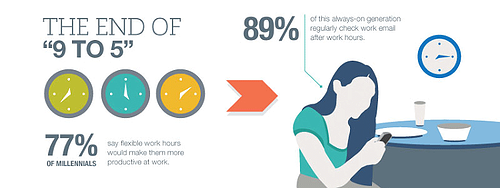 3039939-slide-s-3-what-millennials-really-think-about-work.png