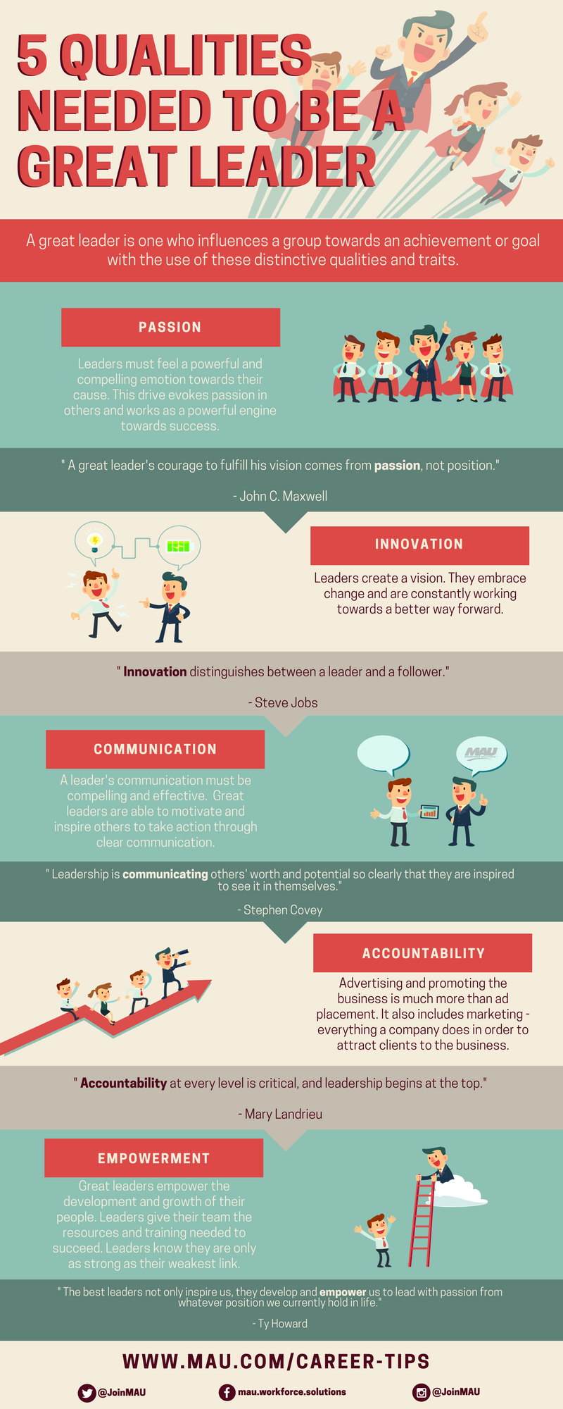 5 qualities needed to be a great leader in today's workforce-1.png
