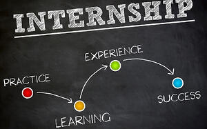 the-positive-implications-of-internships-961x600