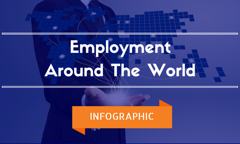 How to Tackle Global Employment Challenges [INFOGRAPHIC]