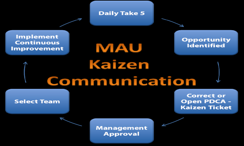 MAU_Kaizen_Comms-1-553405-edited.png